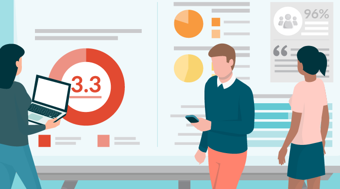 Customer Testing Tools and Trends Shaping 2019