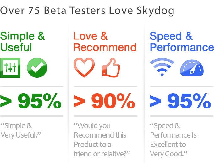 Skydog Infographics