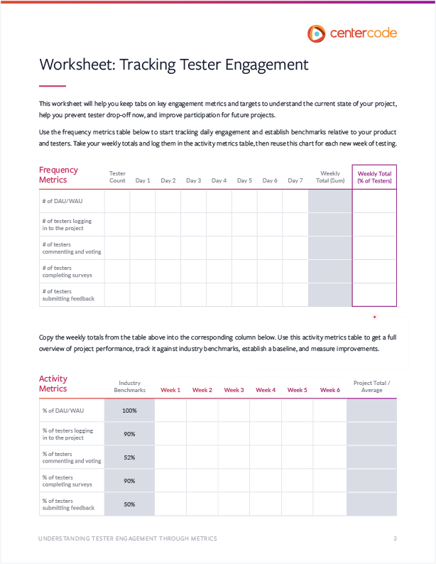Engagement Workshop: Tracking Your Progress with Metrics